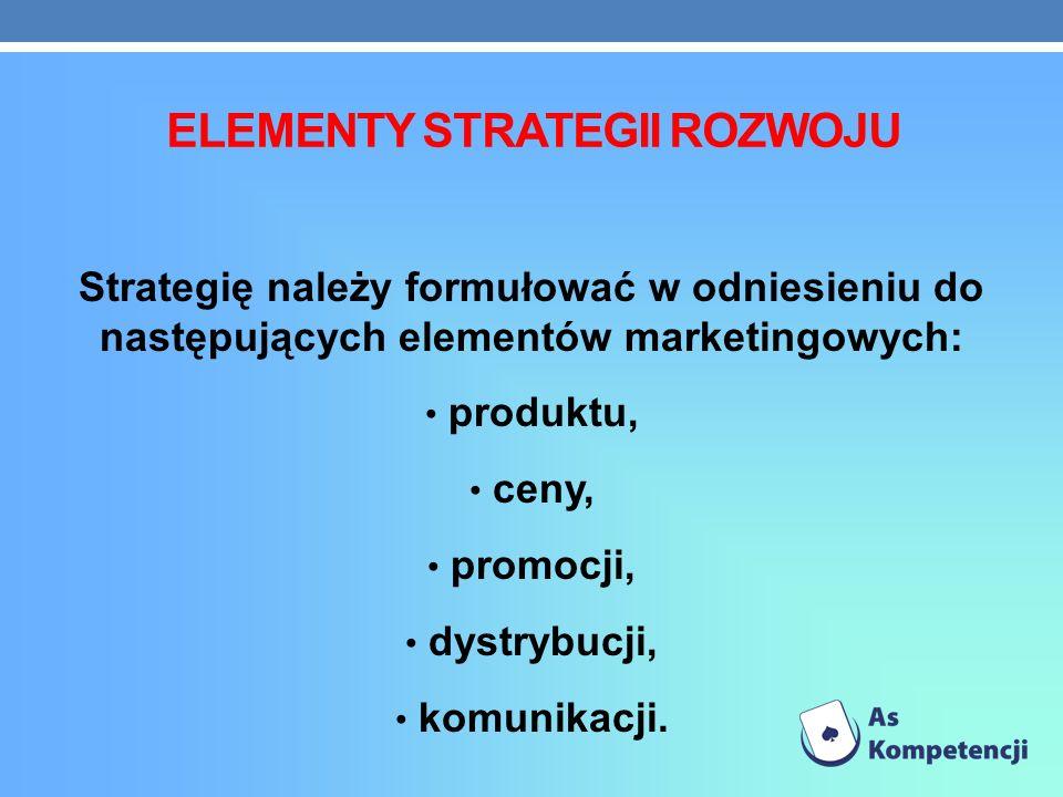 ELEMENTY STRATEGII ROZWOJU Strategię należy formułować w odniesieniu do następujących elementów marketingowych: produktu, ceny, promocji, dystrybucji, komunikacji.