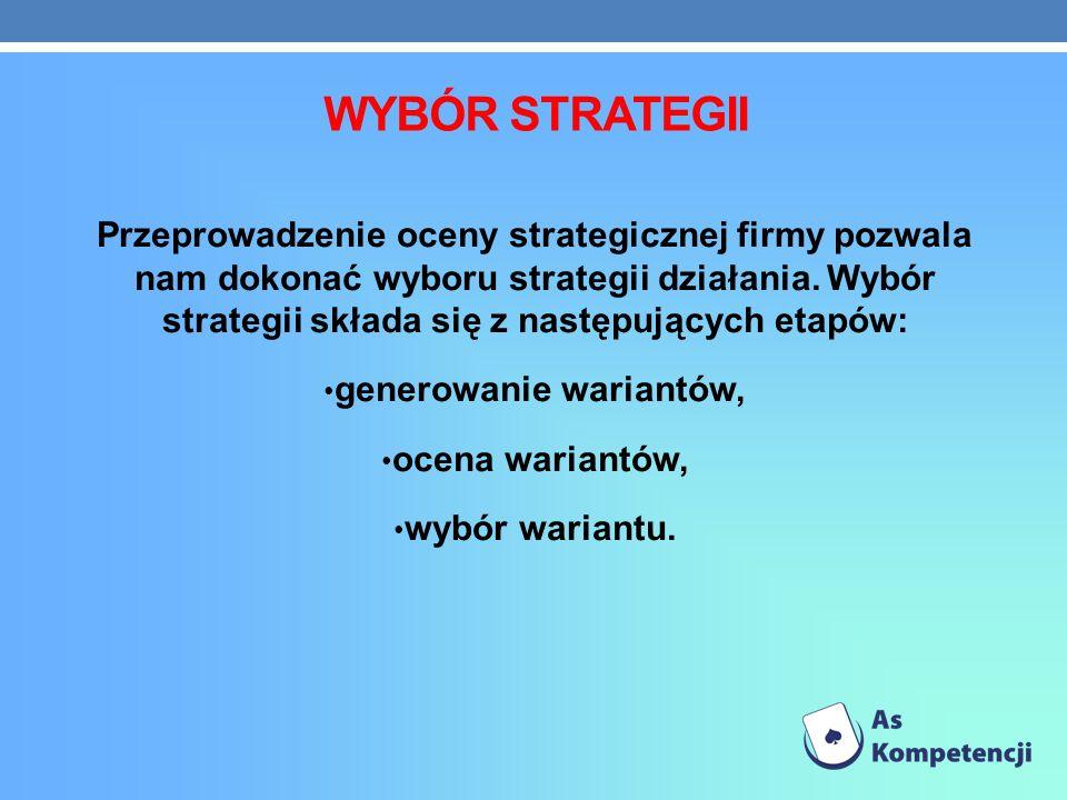 WYBÓR STRATEGII Przeprowadzenie oceny strategicznej firmy pozwala nam dokonać wyboru strategii działania. Wybór strategii składa się z następujących e
