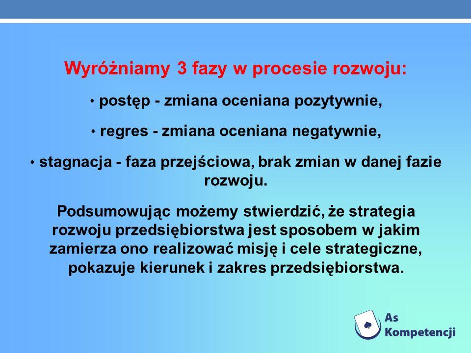 Wyróżniamy 3 fazy w procesie rozwoju: postęp - zmiana oceniana pozytywnie, regres - zmiana oceniana negatywnie, stagnacja - faza przejściowa, brak zmian w danej fazie rozwoju.