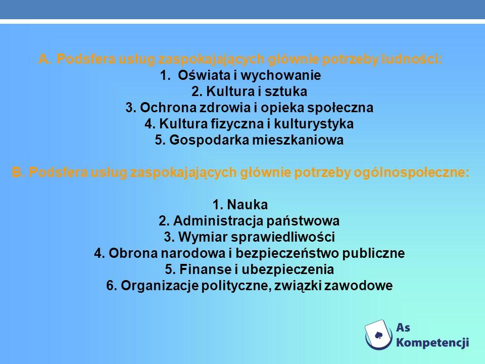 A.Podsfera usług zaspokajających głównie potrzeby ludności: 1.Oświata i wychowanie 2.