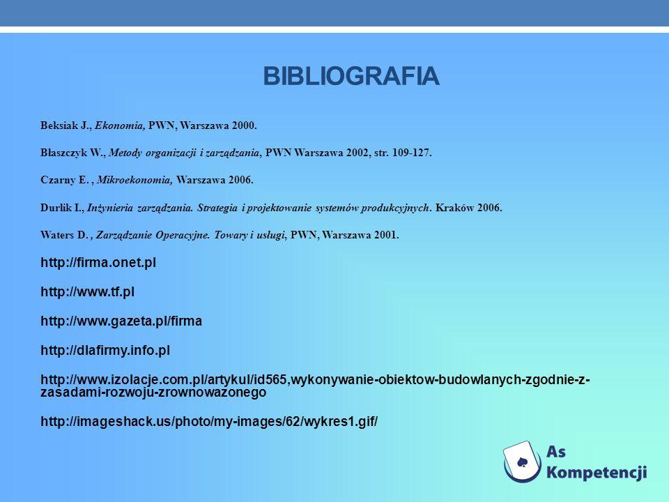BIBLIOGRAFIA Beksiak J., Ekonomia, PWN, Warszawa 2000. Błaszczyk W., Metody organizacji i zarządzania, PWN Warszawa 2002, str. 109-127. Czarny E., Mik