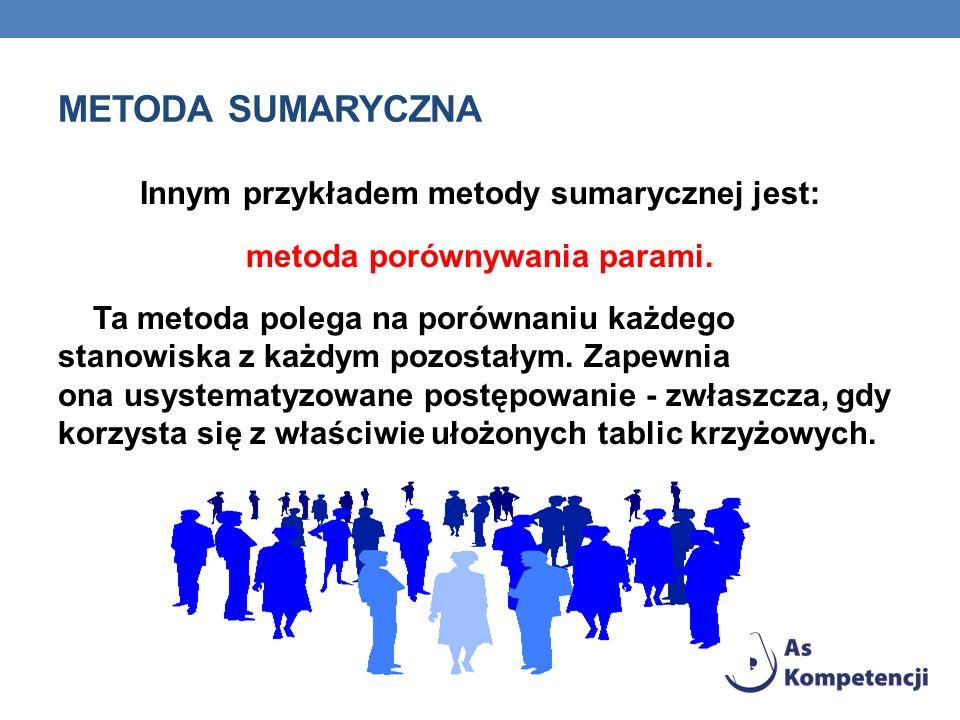 Przykładem metody sumarycznej jest metoda sumaryczno - porównawcza.