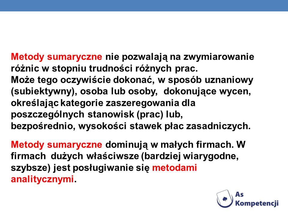 METODA SUMARYCZNA Innym przykładem metody sumarycznej jest: metoda porównywania parami.