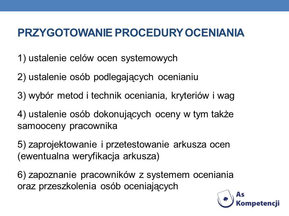 PROCEDURA OCENIANIA Procedura oceniania powinna być stała i powtarzana systematycznie, dzięki czemu uzyskuje się możliwość porównywania wyników.