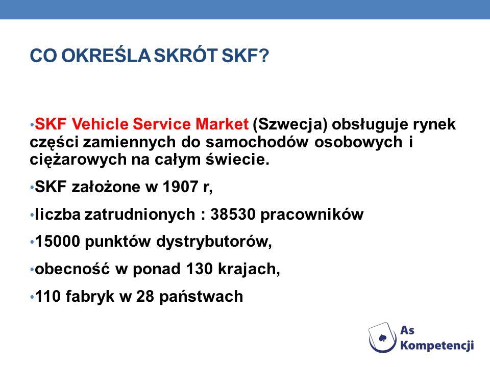PERSONEL W FIRMIE SKF POZNAŃ Ta część projektu powstała w oparciu o informacje z wywiadu przeprowadzonego z pracownikami firmy SKF (kiedyś Fabryki Łożysk Tocznych) w Poznaniu.