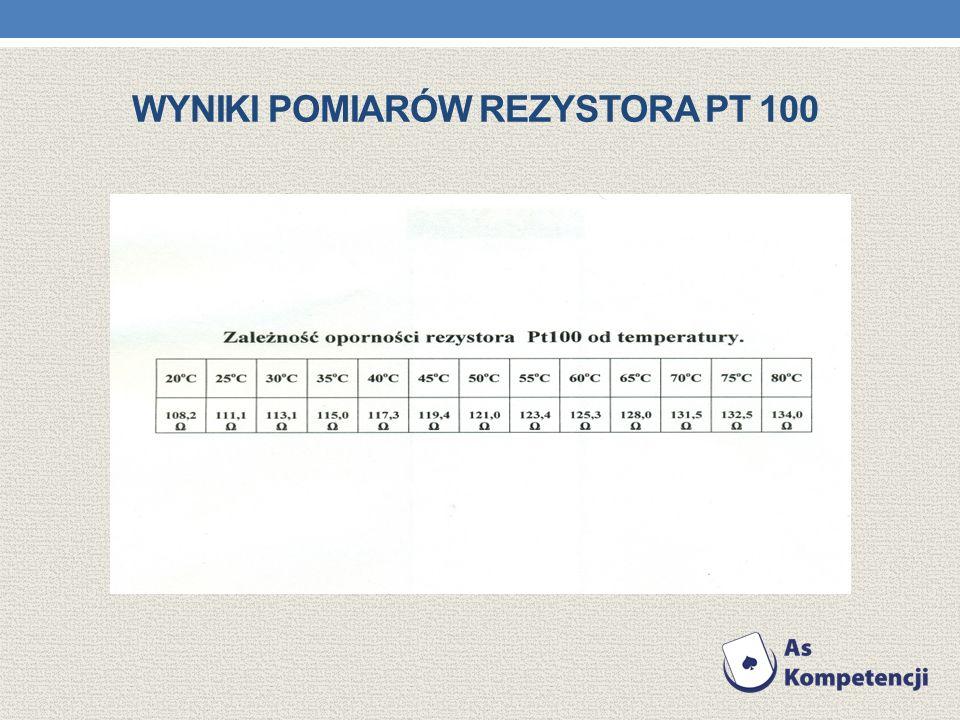 WYNIKI POMIARÓW REZYSTORA PT 100