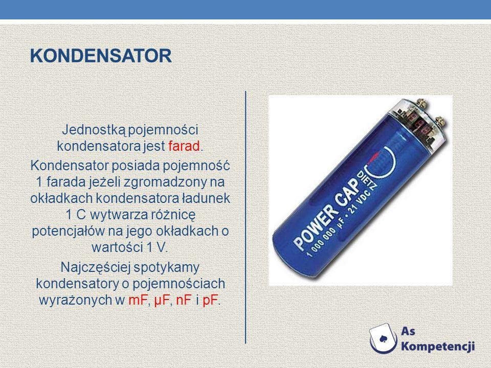 KONDENSATOR Jednostką pojemności kondensatora jest farad. Kondensator posiada pojemność 1 farada jeżeli zgromadzony na okładkach kondensatora ładunek