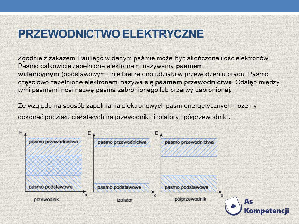 PRZEWODNICTWO ELEKTRYCZNE Zgodnie z zakazem Pauliego w danym paśmie może być skończona ilość elektronów. Pasmo całkowicie zapełnione elektronami nazyw