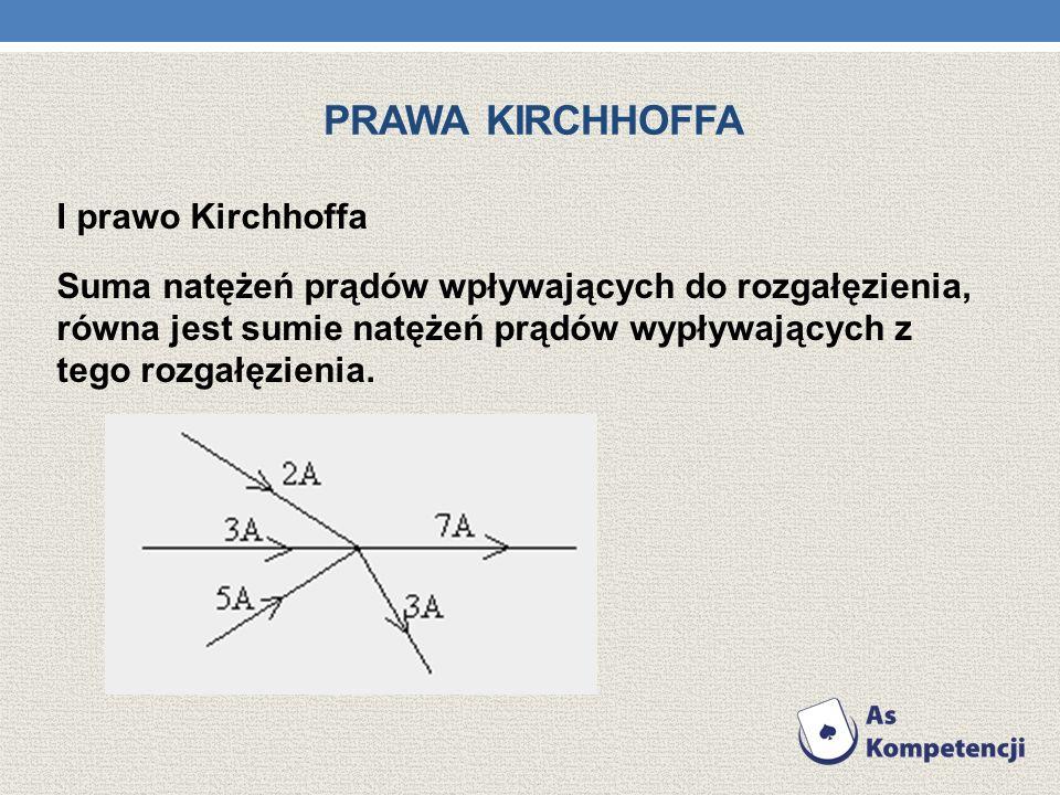 PRAWA KIRCHHOFFA I prawo Kirchhoffa Suma natężeń prądów wpływających do rozgałęzienia, równa jest sumie natężeń prądów wypływających z tego rozgałęzie