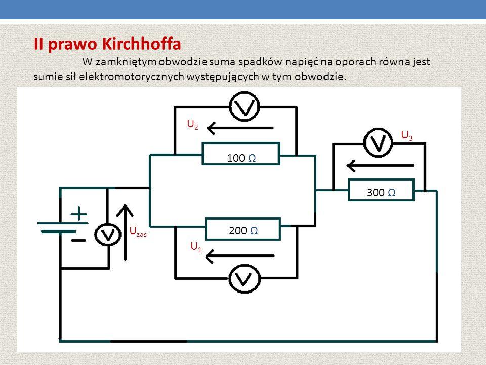 U zas U2U2 U1U1 U3U3 200 Ω 100 Ω 300 Ω II prawo Kirchhoffa W zamkniętym obwodzie suma spadków napięć na oporach równa jest sumie sił elektromotoryczny