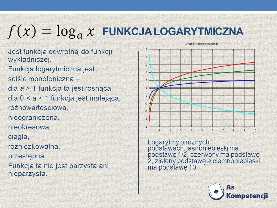 FUNKCJA LOGARYTMICZNA Jest funkcją odwrotną do funkcji wykładniczej. Funkcja logarytmiczna jest ściśle monotoniczna – dla a > 1 funkcja ta jest rosnąc