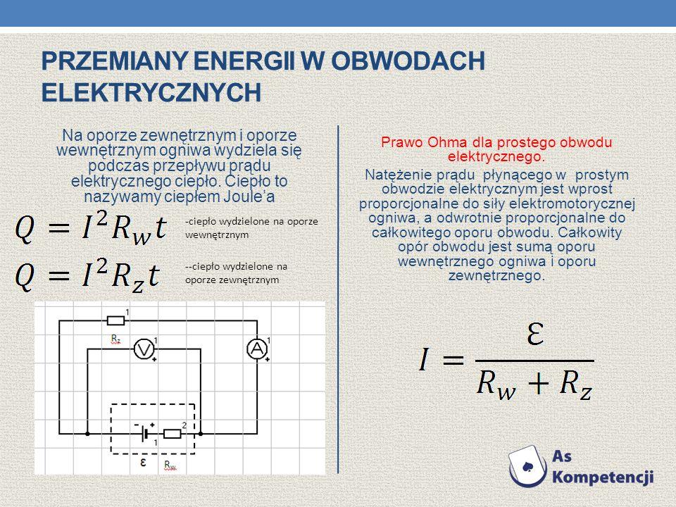 PRZEMIANY ENERGII W OBWODACH ELEKTRYCZNYCH Na oporze zewnętrznym i oporze wewnętrznym ogniwa wydziela się podczas przepływu prądu elektrycznego ciepło