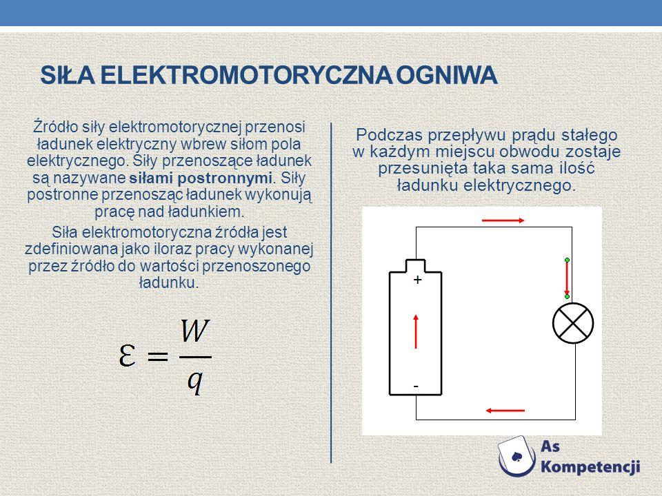 SIŁA ELEKTROMOTORYCZNA OGNIWA Źródło siły elektromotorycznej przenosi ładunek elektryczny wbrew siłom pola elektrycznego. Siły przenoszące ładunek są