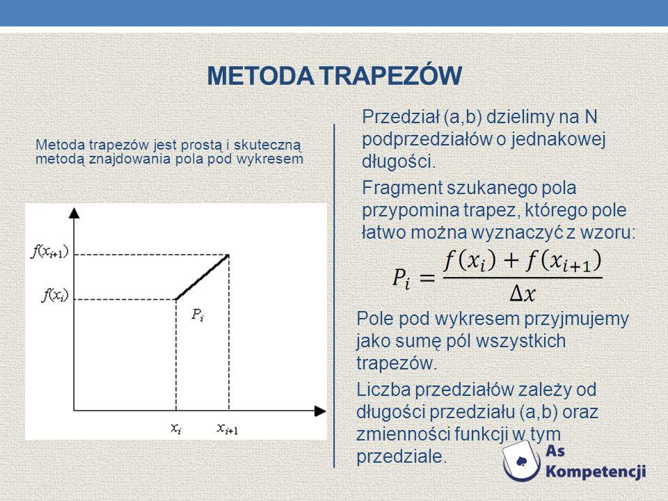 METODA TRAPEZÓW Przedział (a,b) dzielimy na N podprzedziałów o jednakowej długości. Fragment szukanego pola przypomina trapez, którego pole łatwo możn