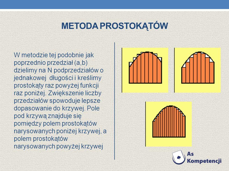 NADPRZEWODNICTWO Nadprzewodnictwo – stan materiału polegający na zerowej rezystancji, osiągany w niskiej temperaturze.