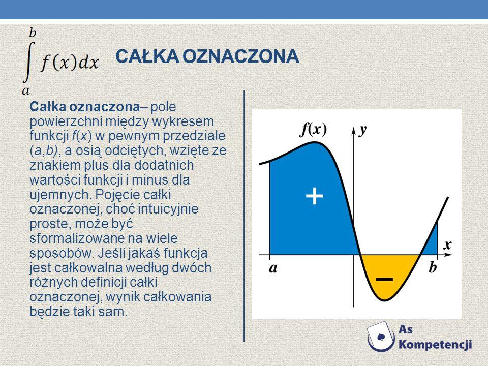 CAŁKA OZNACZONA Całka oznaczona– pole powierzchni między wykresem funkcji f(x) w pewnym przedziale (a,b), a osią odciętych, wzięte ze znakiem plus dla
