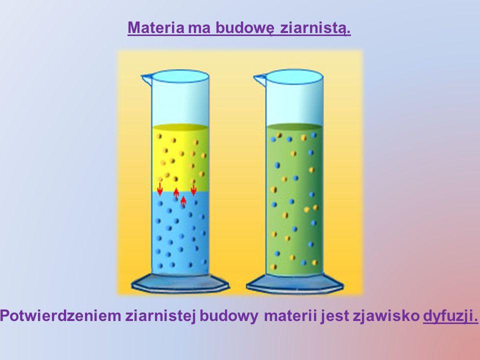 Materia ma budowę ziarnistą. Potwierdzeniem ziarnistej budowy materii jest zjawisko dyfuzji.