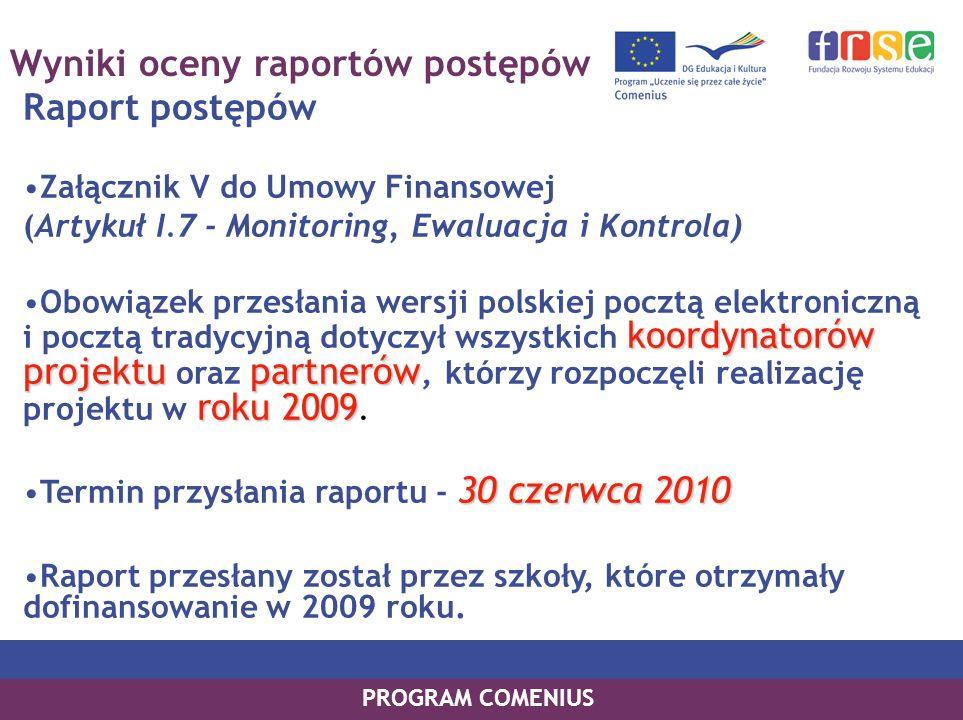 PROGRAM COMENIUS Wyniki oceny raportów postępów PROGRAM COMENIUS Raport postępów Załącznik V do Umowy Finansowej (Artykuł I.7 - Monitoring, Ewaluacja