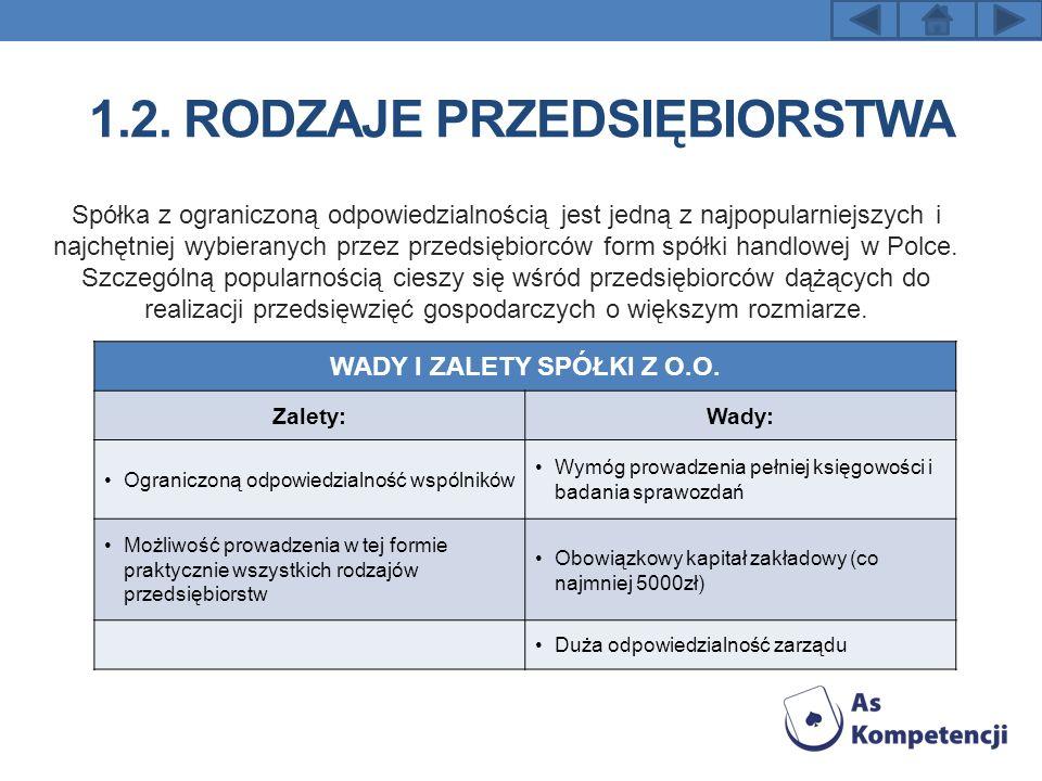 Spółka z ograniczoną odpowiedzialnością jest jedną z najpopularniejszych i najchętniej wybieranych przez przedsiębiorców form spółki handlowej w Polce