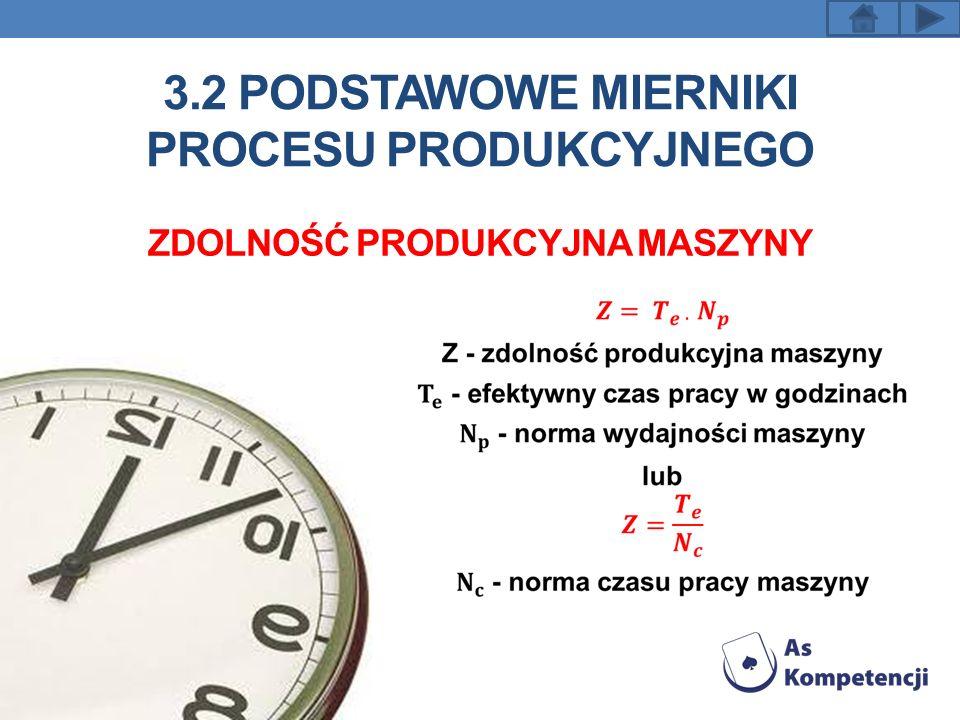 ZDOLNOŚĆ PRODUKCYJNA MASZYNY 3.2 PODSTAWOWE MIERNIKI PROCESU PRODUKCYJNEGO