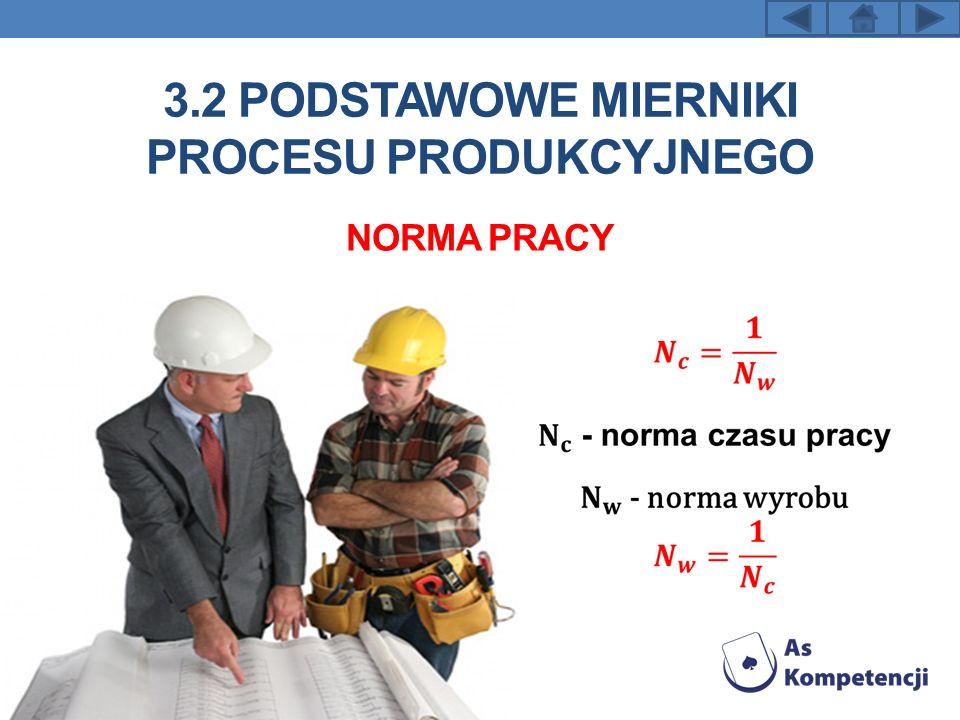 NORMA PRACY 3.2 PODSTAWOWE MIERNIKI PROCESU PRODUKCYJNEGO