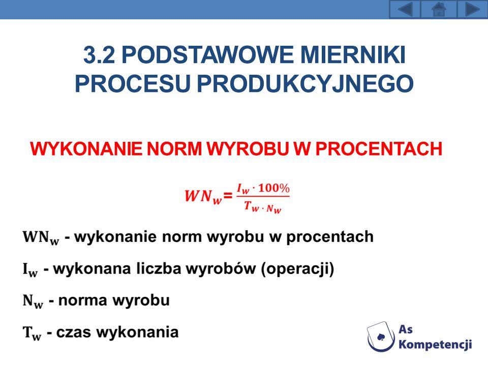 WYKONANIE NORM WYROBU W PROCENTACH 3.2 PODSTAWOWE MIERNIKI PROCESU PRODUKCYJNEGO