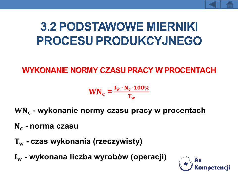 WYKONANIE NORMY CZASU PRACY W PROCENTACH 3.2 PODSTAWOWE MIERNIKI PROCESU PRODUKCYJNEGO