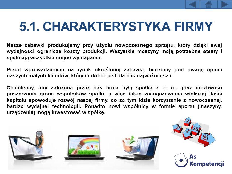 5.1. CHARAKTERYSTYKA FIRMY Nasze zabawki produkujemy przy użyciu nowoczesnego sprzętu, który dzięki swej wydajności ogranicza koszty produkcji. Wszyst