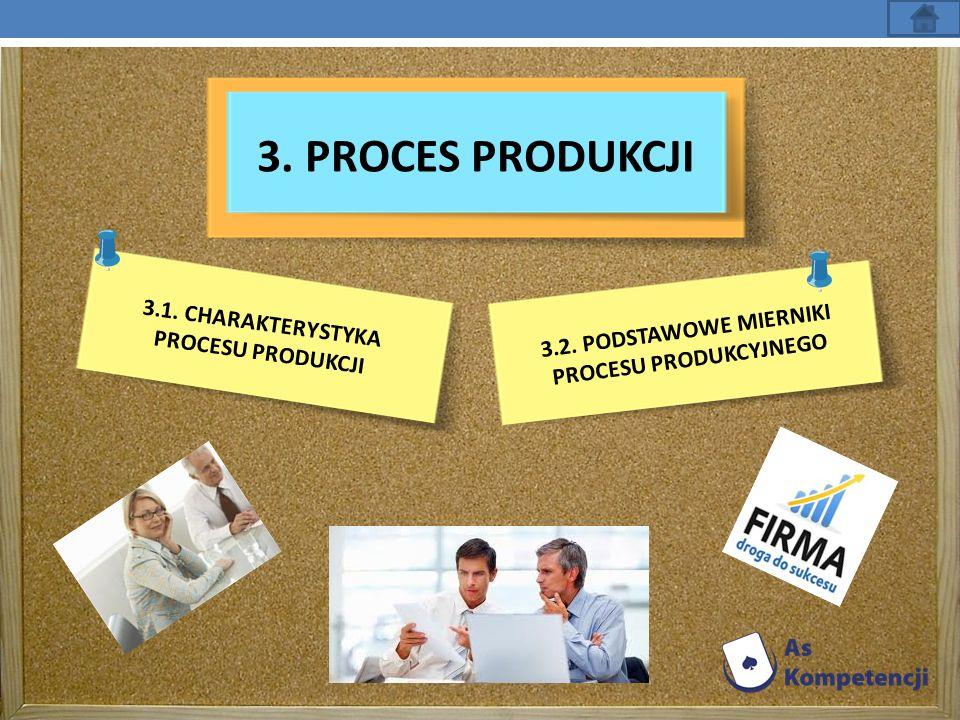 3. PROCES PRODUKCJI 3.1. CHARAKTERYSTYKA PROCESU PRODUKCJI 3.2. PODSTAWOWE MIERNIKI PROCESU PRODUKCYJNEGO