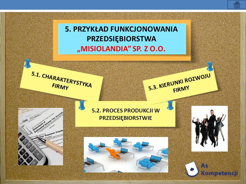 5.1. CHARAKTERYSTYKA FIRMY 5. PRZYKŁAD FUNKCJONOWANIA PRZEDSIĘBIORSTWA MISIOLANDIA SP. Z O.O. 5.3. KIERUNKI ROZWOJU FIRMY 5.2. PROCES PRODUKCJI W PRZE