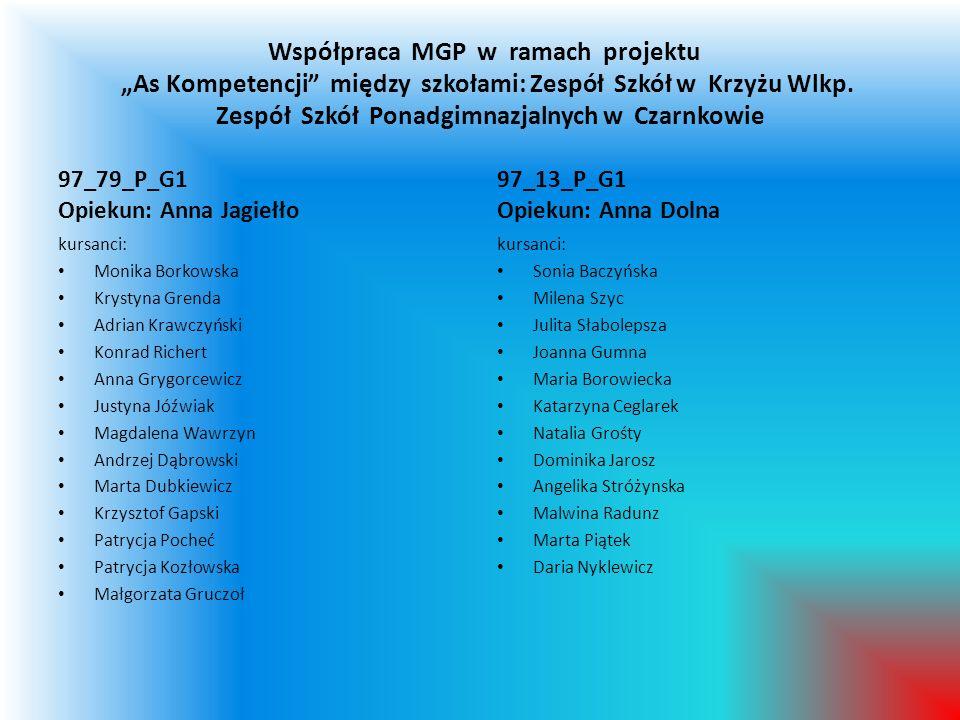 Współpraca MGP w ramach projektu As Kompetencji między szkołami: Zespół Szkół w Krzyżu Wlkp. Zespół Szkół Ponadgimnazjalnych w Czarnkowie 97_79_P_G1 O
