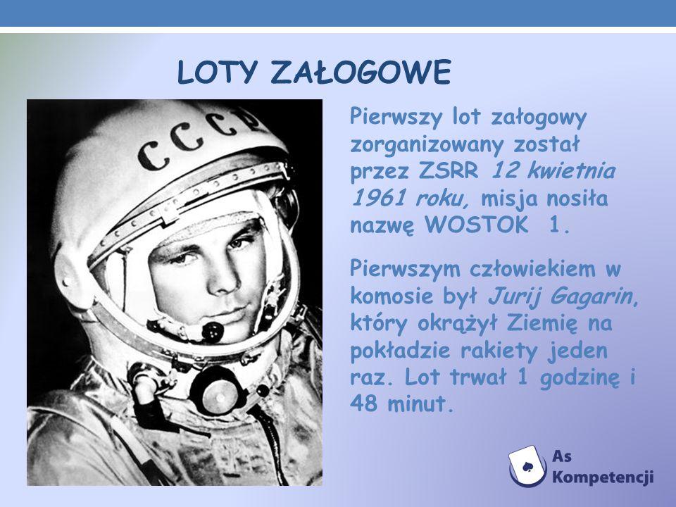 LOTY ZAŁOGOWE Pierwszy lot załogowy zorganizowany został przez ZSRR 12 kwietnia 1961 roku, misja nosiła nazwę WOSTOK 1. Pierwszym człowiekiem w komosi