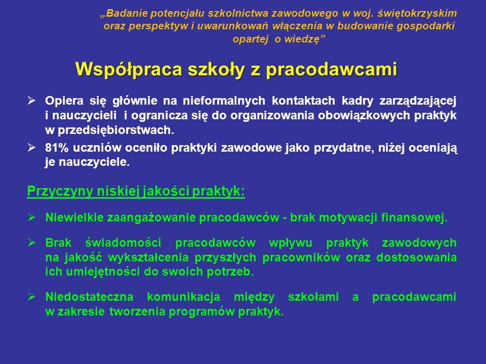 Badanie potencjału szkolnictwa zawodowego w woj. świętokrzyskim oraz perspektyw i uwarunkowań włączenia w budowanie gospodarki opartej o wiedzę Współp