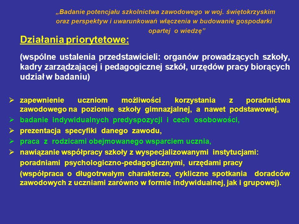 Działania priorytetowe: (wspólne ustalenia przedstawicieli: organów prowadzących szkoły, kadry zarządzającej i pedagogicznej szkół, urzędów pracy bior