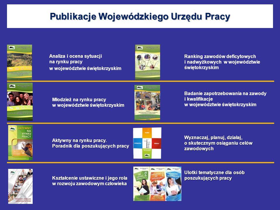Publikacje Wojewódzkiego Urzędu Pracy Analiza i ocena sytuacji na rynku pracy w województwie świętokrzyskim Ranking zawodów deficytowych i nadwyżkowyc