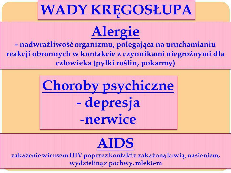 WADY KRĘGOSŁUPA Alergie - nadwrażliwość organizmu, polegająca na uruchamianiu reakcji obronnych w kontakcie z czynnikami niegroźnymi dla człowieka (pyłki roślin, pokarmy) Alergie - nadwrażliwość organizmu, polegająca na uruchamianiu reakcji obronnych w kontakcie z czynnikami niegroźnymi dla człowieka (pyłki roślin, pokarmy) Choroby psychiczne - depresja - nerwice Choroby psychiczne - depresja - nerwice AIDS zakażenie wirusem HIV poprzez kontakt z zakażoną krwią, nasieniem, wydzieliną z pochwy, mlekiem AIDS zakażenie wirusem HIV poprzez kontakt z zakażoną krwią, nasieniem, wydzieliną z pochwy, mlekiem