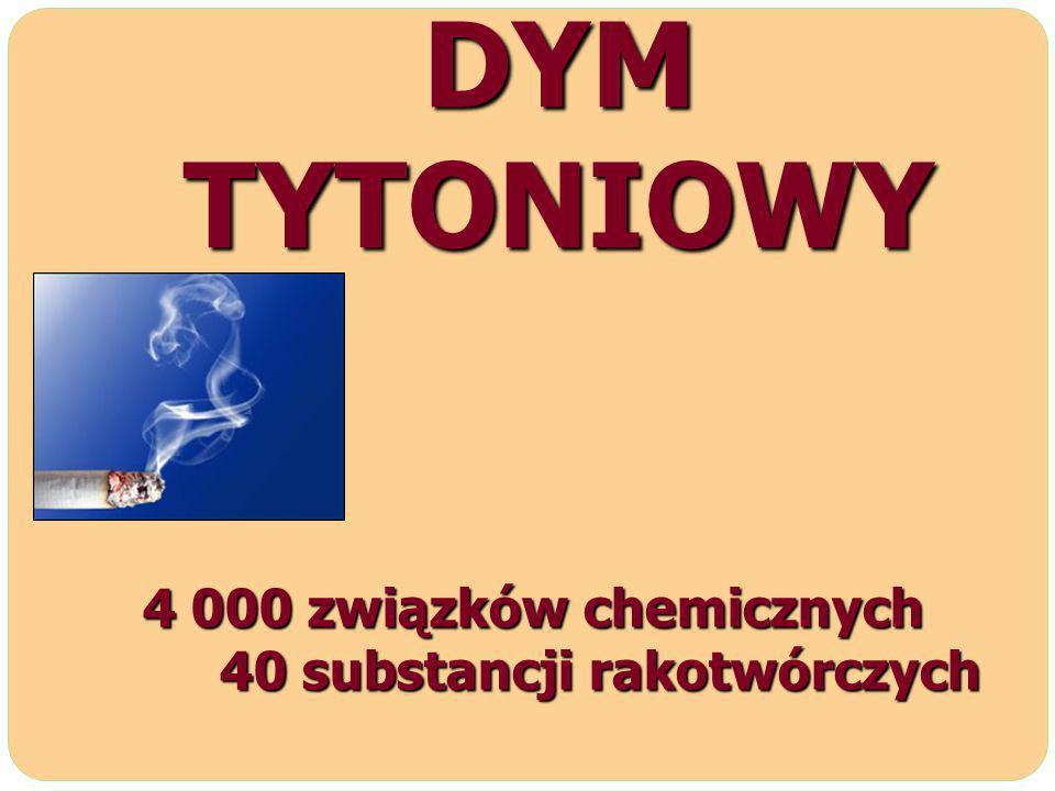 DYM TYTONIOWY 4 000 związków chemicznych 40 substancji rakotwórczych