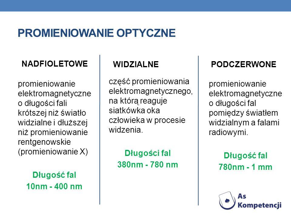 NADFIOLETOWE promieniowanie elektromagnetyczne o długości fali krótszej niż światło widzialne i dłuższej niż promieniowanie rentgenowskie (promieniowa