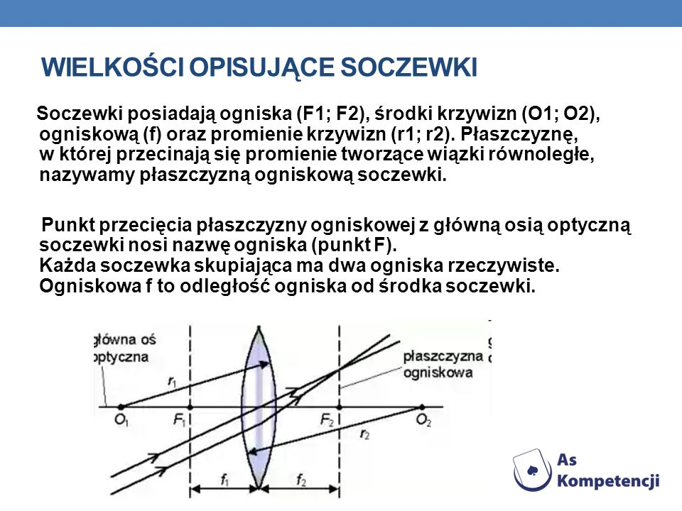 WIELKOŚCI OPISUJĄCE SOCZEWKI Soczewki posiadają ogniska (F1; F2), środki krzywizn (O1; O2), ogniskową (f) oraz promienie krzywizn (r1; r2). Płaszczyzn
