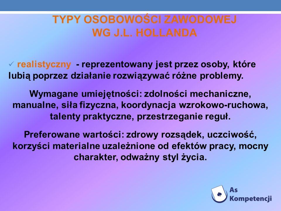 TYPY OSOBOWOŚCI ZAWODOWEJ WG J.L. HOLLANDA realistyczny - reprezentowany jest przez osoby, które lubią poprzez działanie rozwiązywać różne problemy. W