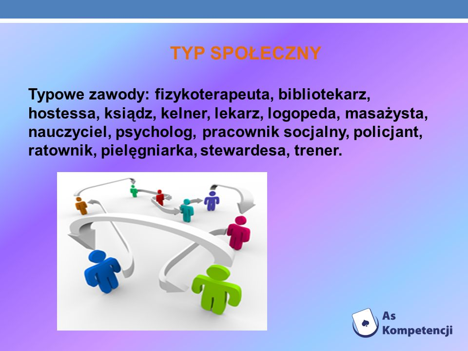 TYP SPOŁECZNY Typowe zawody: fizykoterapeuta, bibliotekarz, hostessa, ksiądz, kelner, lekarz, logopeda, masażysta, nauczyciel, psycholog, pracownik so