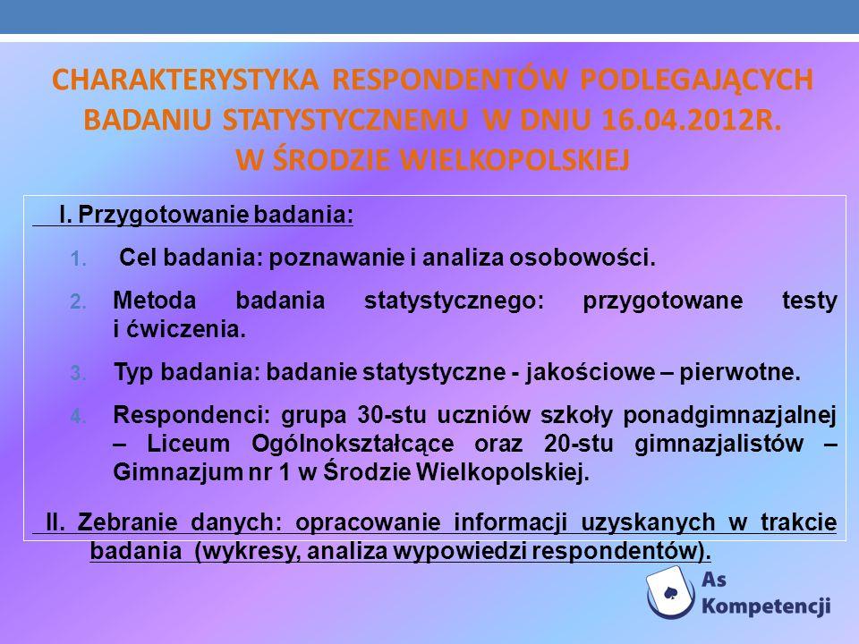 CHARAKTERYSTYKA RESPONDENTÓW PODLEGAJĄCYCH BADANIU STATYSTYCZNEMU W DNIU 16.04.2012R. W ŚRODZIE WIELKOPOLSKIEJ I. Przygotowanie badania: 1. Cel badani
