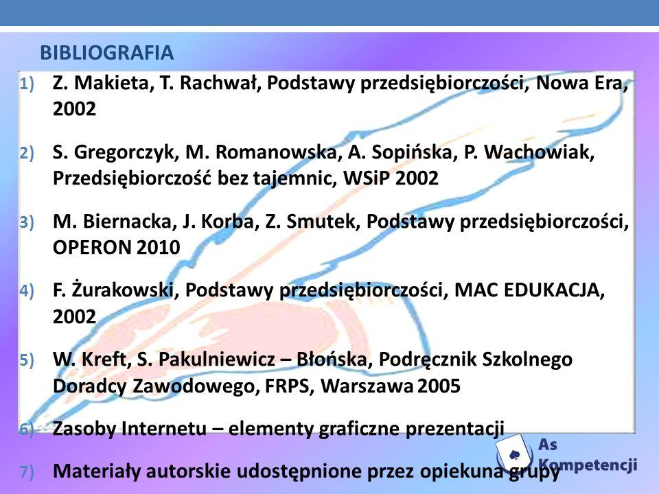 BIBLIOGRAFIA 1) Z. Makieta, T. Rachwał, Podstawy przedsiębiorczości, Nowa Era, 2002 2) S. Gregorczyk, M. Romanowska, A. Sopińska, P. Wachowiak, Przeds