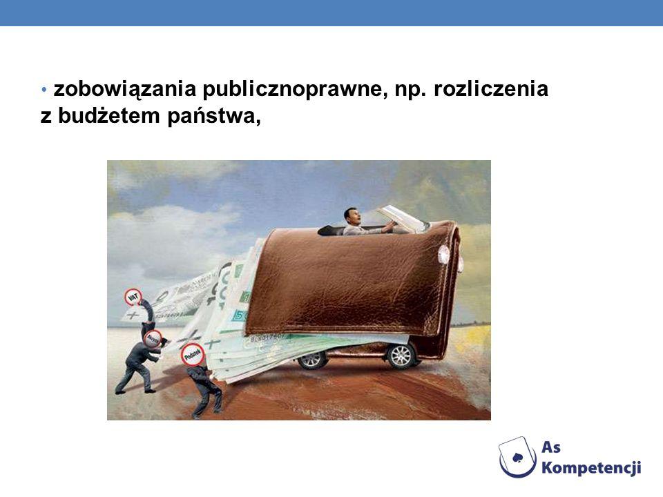 zobowiązania publicznoprawne, np. rozliczenia z budżetem państwa,