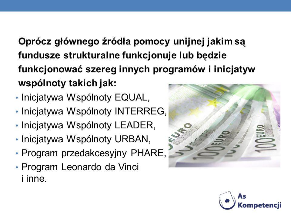 Oprócz głównego źródła pomocy unijnej jakim są fundusze strukturalne funkcjonuje lub będzie funkcjonować szereg innych programów i inicjatyw wspólnoty