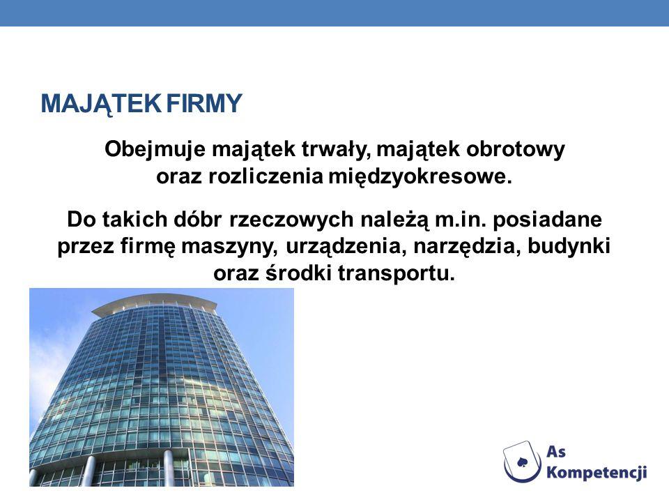AKTYWA Przedstawiają majątek firmy oraz sposób użycia kapitałów.
