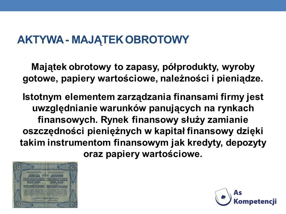 PASYWA Wskazują na źródła pochodzenia majątku firmy.