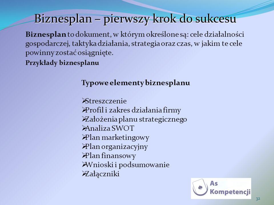 32 Biznesplan – pierwszy krok do sukcesu Biznesplan to dokument, w którym określone są: cele działalności gospodarczej, taktyka działania, strategia o