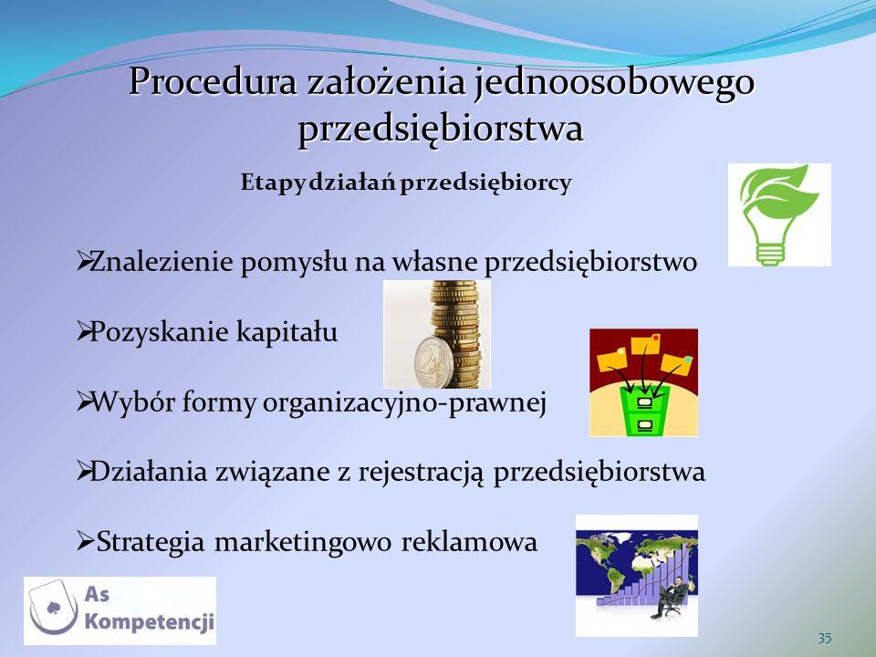 35 Procedura założenia jednoosobowego przedsiębiorstwa Etapy działań przedsiębiorcy Znalezienie pomysłu na własne przedsiębiorstwo Pozyskanie kapitału