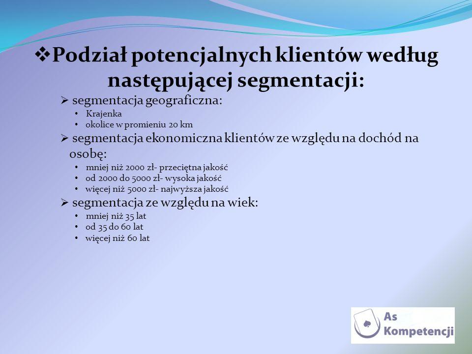 Podział potencjalnych klientów według następującej segmentacji: segmentacja geograficzna: Krajenka okolice w promieniu 20 km segmentacja ekonomiczna k